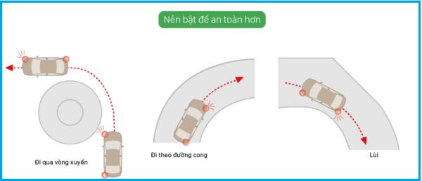 Sử dụng đèn xi nhan sao cho đúng luật và an toàn? 2a